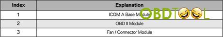 ICOM A Modular Structure-2