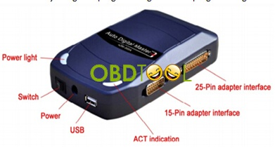 ADM-300A Digital Master SMDS II-1