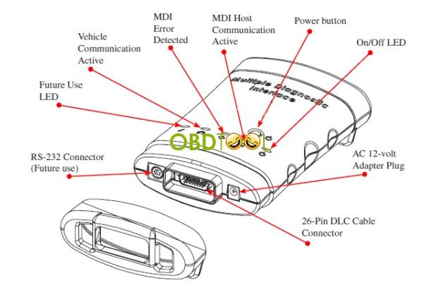 GM MDI GDS (TECH 3)