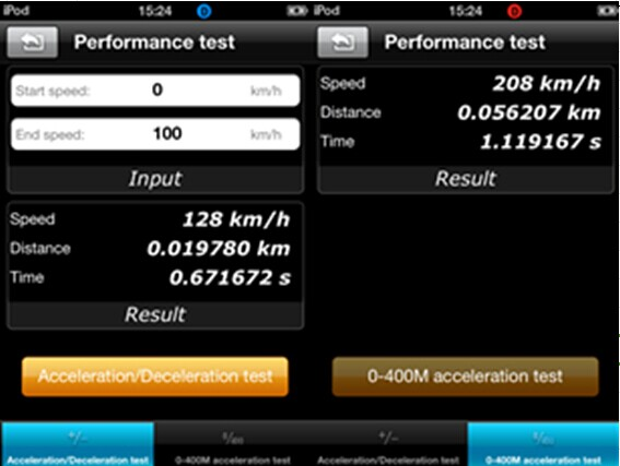 test obd 2 scanners