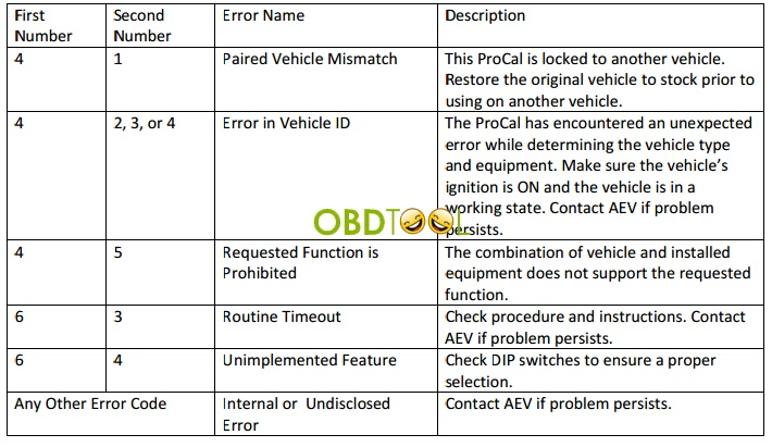 AEV ProCal ModuleTroubleshooting Code List