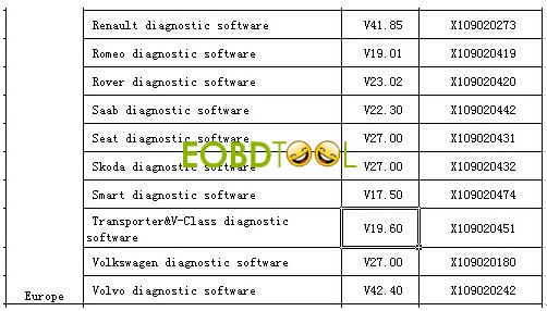 LAUNCH X431 Vsoftware list-3
