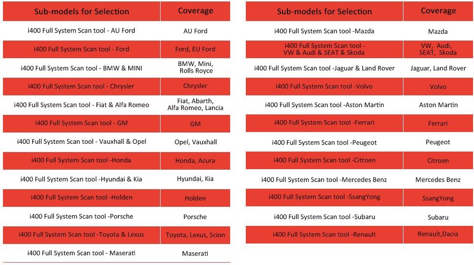 Vident iLink400 Guide: Update, Buy Extra Software, Renew