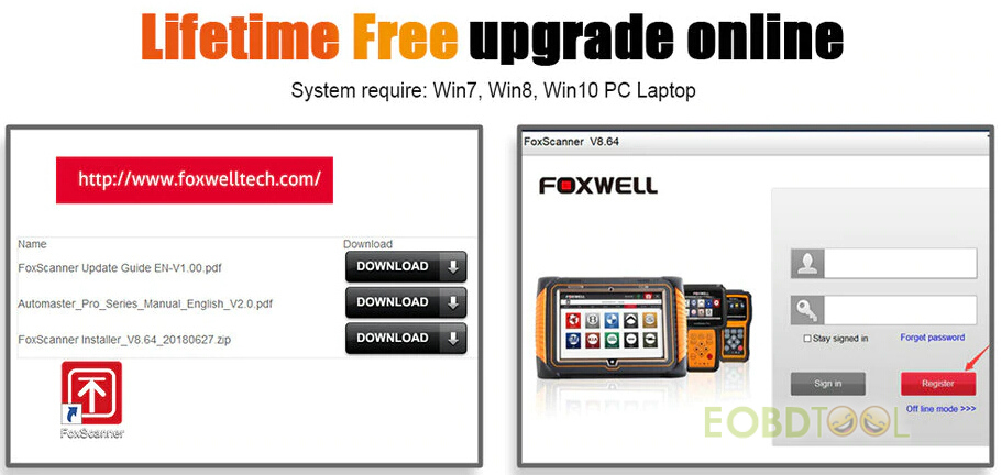 foxwell nt650 elite upgrade