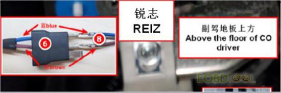 REIZ connction method