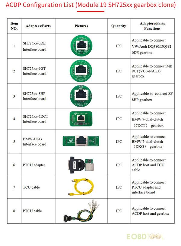 yanhua module 19 package